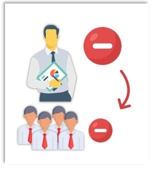10 raisons pour lesquelles vous collaborateurs pourraient vous quitter la relation avce le manager