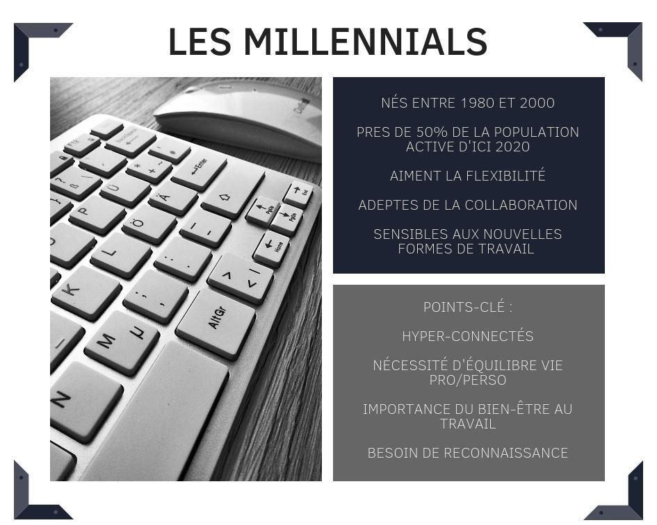 Améliorer la QVT pour fidéliser les Millennials