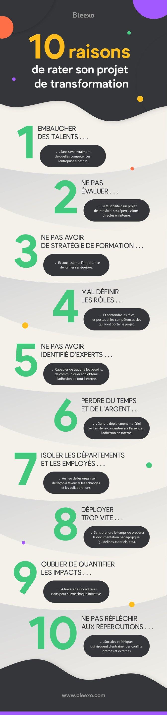 Infographie-10-raisons-min