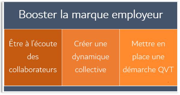 booster la marque employeur en 3 étapes