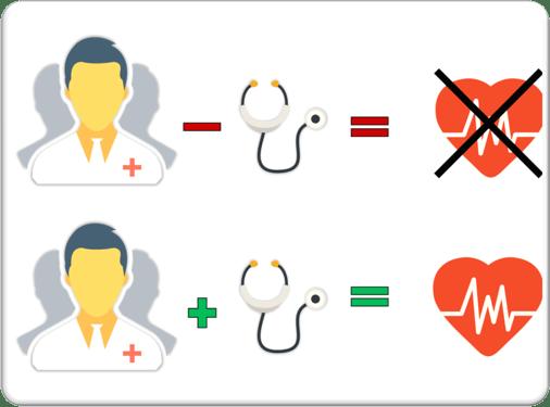 medecin et son diagnostic
